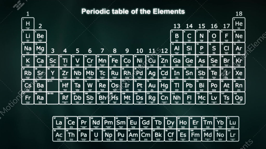 Periodic table of the elements zooming out shot stock animation periodic table of the elements zooming out shot stock video footage urtaz Images