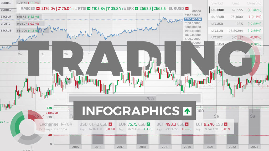 Trading Infographics After Effectsテンプレート